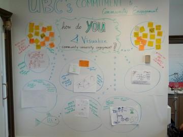 ubc-commitment