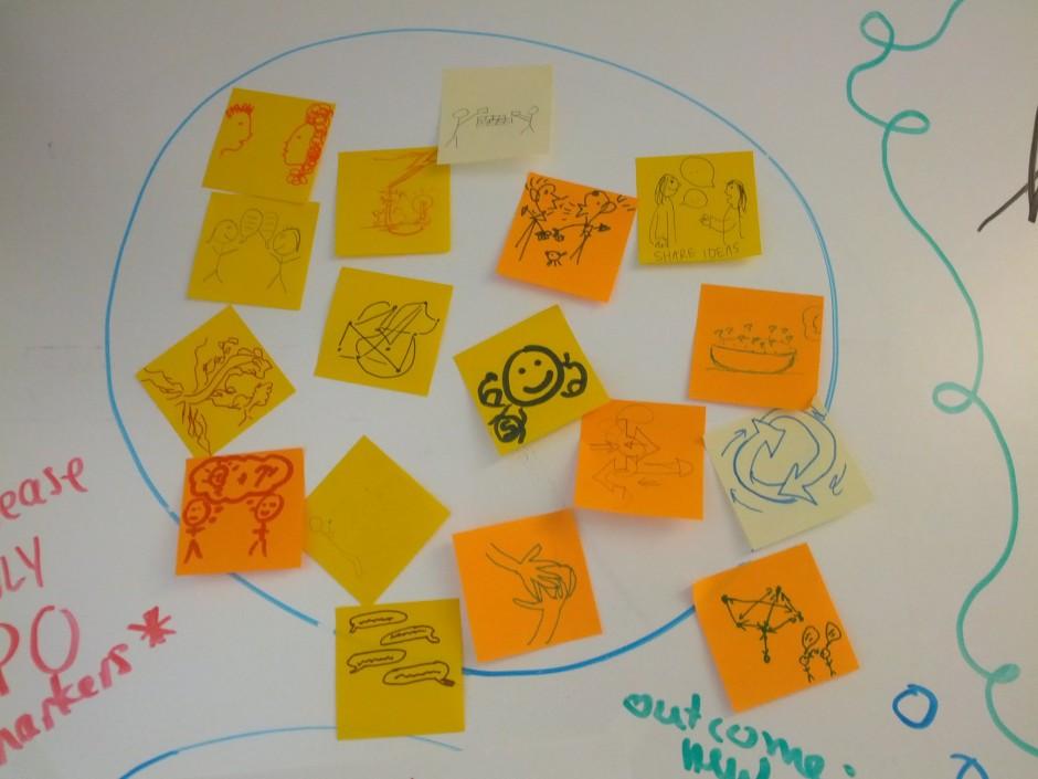 visualizing-engagement